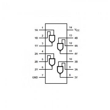 74hct20 NAND opérateur 2-bac 4 entrées dip14